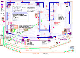 house wiring hdmi the wiring diagram hdmi wire diagram nodasystech house wiring