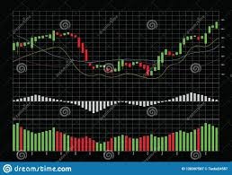 A Candlestick Stock Chart With Macd Indicator Stock Vector