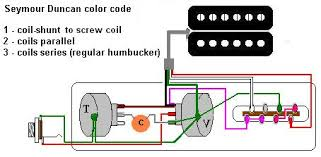 wiring a humbucker w way switch telecaster guitar forum don t forget that the bare wire in the lead bundle not shown goes to ground on the back of the volume pot