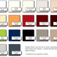 marine grade polymer cabinets. Exellent Polymer Marine Grade Polymer Cabinets With I