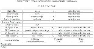 2005 kia sedona radio wiring my wiring diagram 2009 kia sedona radio wiring diagram wiring diagrams value 2005 kia sedona radio wiring harness 2005 kia sedona radio wiring