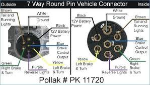 7 pin flat wiring diagram trailer 7 pin flat trailer wiring diagram 7 way semi trailer plug wiring diagram 7 pin flat wiring diagram trailer wiring diagram trailer wiring diagram 7 pin round 4 flat
