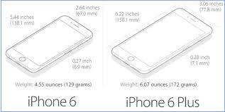 iphone 6 screen size inches best photos of iphone 6 plus dimensions iphone 6 dimensions plus