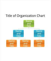 Organizational Structure Chart Template Small Business Organization Chart Sada Margarethaydon Com