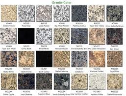 Encimeras Archivos  Reformas Y CocinascomClases De Granitos Para Encimeras