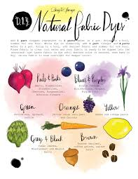 Printable Freebie Natural Dyes Chart Design Sponge
