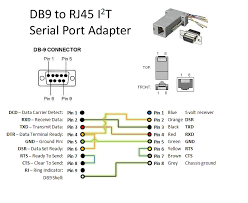i2t serial port adapter attwiki rs232 db9 female pinout at Rs232 To Rj45 Wiring Diagram