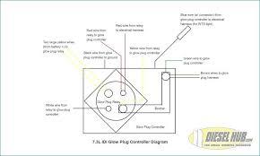 ford 7 3 glow plug relay wiring wiring diagram 7 3 powerstroke glow plug wiring wiring diagram mega ford 7 3 glow plug relay wiring ford 7 3 glow plug relay wiring
