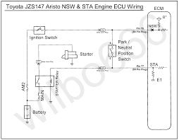 switch plug wiring diagram wilbo666 2jz gte jzs147 aristo engine wiring jzs147 toyota aristo 2jz gte nsw sta wiring diagram
