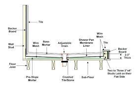 installing bathroom shower tile installing shower pan installing shower pan installation best design ideas