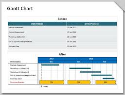 Think Cell Chart Creation And Support For Powerpoint