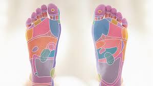 Foot Healing Chart Reflexology Foot Maps To Maximise Your Massage Dk Uk