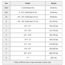 Proforce 10oz Heavy Weight Instructors Uniform White