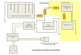 campervan wiring diagram campervan image wiring wiring diagram for a camper the wiring diagram on campervan wiring diagram