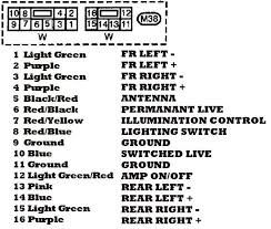 1996 dodge dakota stereo wiring in pdf wiring diagram used 1996 dodge dakota radio wiring color diagram wiring diagram centre 1996 dodge dakota stereo wiring in pdf
