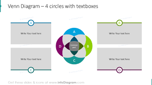 16 Modern Venn Intersection Diagrams Powerpoint Template Infographics