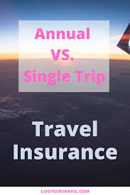 Travel insurance is an insurance product for covering unforeseen losses incurred while travelling, either internationally or domestically. Annual Vs Single Trip Travel Insurance Best Travel Insurance Travel Insurance Budget Friendly Travel