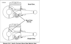 Harley Master Cylinder Bore Size Chart Best Picture Of