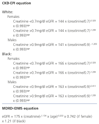 equations to use in methods for measuring creatinine with traceability to idms standardised