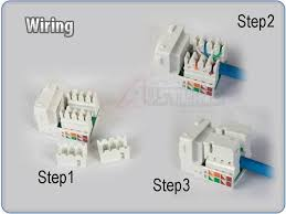 cat5e wiring diagram wall jack cat5 wiring diagram wall jack special ethernet wall socket wiring diagram cat5e wiring diagram wall jack rj45 wiring diagram wall plate wiring diagram schemes