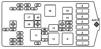 pontiac montana 2003 2005 fuse box diagram auto genius pontiac montana fuse box engine compartment