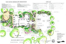 landscape architecture blueprints. Modren Architecture Landscape Blueprints  To Landscape Architecture Blueprints