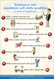 Top 10 Soft Skills Employers Are Looking For Top 10 Skills And Qualities Employers Want Daily Planit