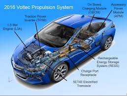 2016 chevrolet volt powertrain how it works in electric hybrid modes