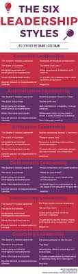 best ideas about management styles business the six leadership styles infographic if you like ux design or