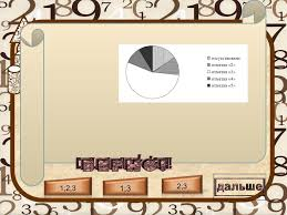 Презентация на тему № В равнобедренном треугольнике АВС с  Завуч школы подвел итоги контрольной работы по математике в 9 хклассах Результаты представлены на круговой диаграмме