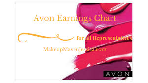 Avon Commision Chart 2017 Avon Earnings Chart 2017 How Much Do You Make Selling Avon