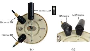 After all sensors have been installed, apply power to the control unit. Discrimination Between Fire Smokes And Nuisance Aerosols Using Asymmetry Ratio And Two Wavelengths Springerlink