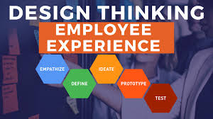 Design Thinking Training Vancouver Employee Experience Design A Guide For Your Organization