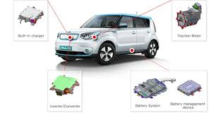 automotive parts hyundai mtcc we have combined our efforts to conduct research on miniaturization and weight lightening as well as high efficiencies of car parts for an electric drive so