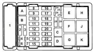 ford e series e 350 e350 1997 fuse box diagram auto genius ford e series e 350 fuse box power distribution box