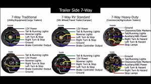 trailer wiring diagram running lights best wiring diagram for RV 7-Way Trailer Plug Wiring Diagram trailer wiring diagram running lights best wiring diagram for trailer lights elegant 7 way trailer wiring
