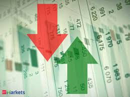 Stock Markets Update Stock Market Update Macd Shows These