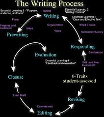 essay poetry comparison resume help s associate wuthering the daring english teacher teaching the research paper part