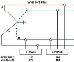 3 phase delta transformer wiring diagram wiring diagram 3 Phase Delta Transformer Wiring Diagram 2 phase panel 3 phase transformer connection diagram 16 connections phasor marcus wiring source 3 phase delta wiring diagram