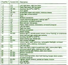 instrument clustercar wiring diagram page 3 1992 bmw csr fuse box map
