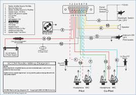 sony aftermarket radio wiring diagram realestateradio us sony car stereo wiring color codes at Sony Car Stereo Wiring Colors