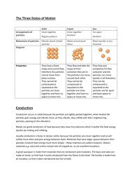 forces essay questions social science