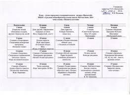 Отчет по производственной практике в линейном отделе полиции Глава 3 Деловая переписка 500 советов секретарю Часть работы производственная практика