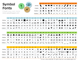 Microsoft Word Wingdings Chart Finally A Printable Character Map Of The Wingdings Fonts
