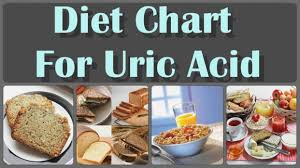Foods High In Purines Pdf Food Chart For Uric Acid Patients