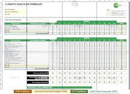 Cash Flow Sheets Personal Cash Flow Spreadsheet Personal Cash Flow