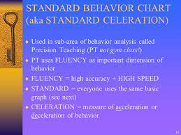 Standard Behavior Chart Chapter 6 Making And Interpreting Graphs In Single Subject