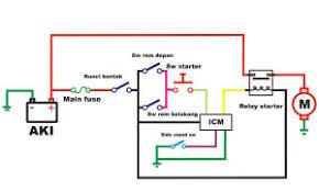 diagram kelistrikan honda beat karbu diagram image milenium motor limboto bahas kelistrikan wiring harness part2 on diagram kelistrikan honda beat karbu