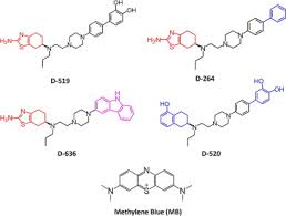 The multifunctional dopamine D2/D3 receptor agonists also possess  inhibitory activity against the full-length tau441 protein aggregation -  ScienceDirect