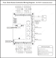 hsy 04b software 4 door tcp ip access control board wiring diagram hsy 04b software 4 door tcp ip access control board 20 000 card